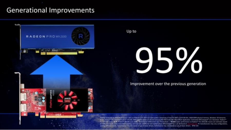 AMD发布WX2100/WX3100入门级图形专业卡