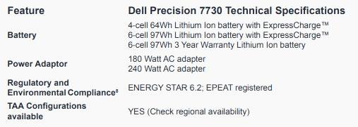 DELL Precision 3530/5530/7530/7730移动工作站新品配置表