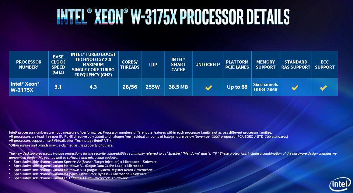 Intel Xeon W-3175X处理器选购指南