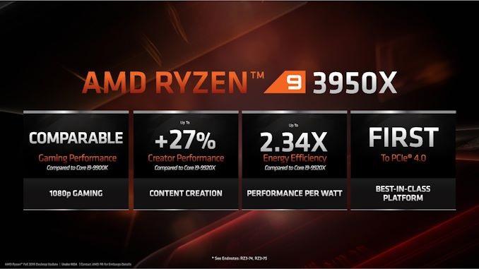 AMD R9-3950X CPU
